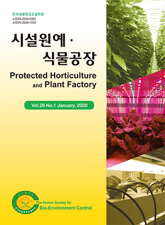 Protected horticulture and Plant Factory